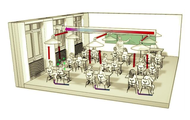 Sistema ventilación ✅ simple elimina aerosoles de las aulas ➡️ [Método DIY]